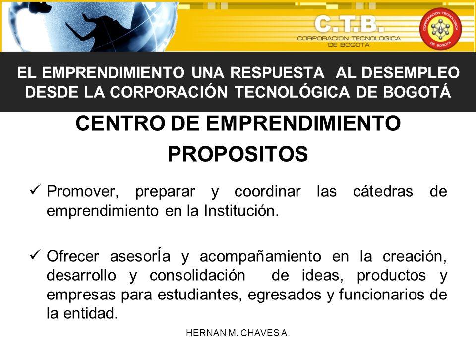 CENTRO DE EMPRENDIMIENTO PROPOSITOS Promover, preparar y coordinar las cátedras de emprendimiento en la Institución. Ofrecer asesorÍa y acompañamiento