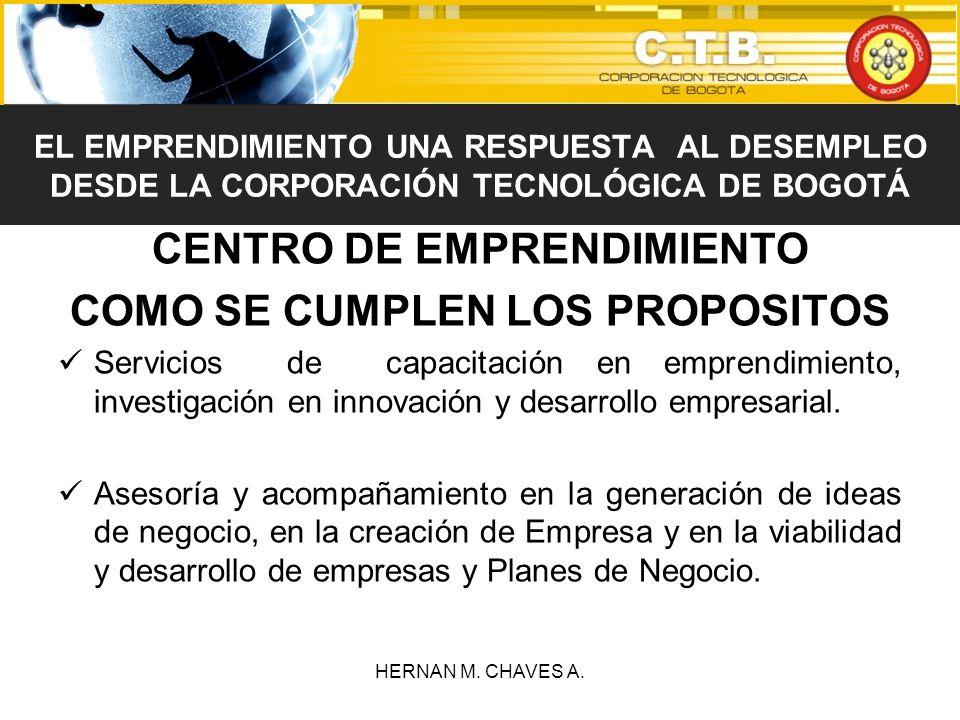 CENTRO DE EMPRENDIMIENTO COMO SE CUMPLEN LOS PROPOSITOS Servicios de capacitación en emprendimiento, investigación en innovación y desarrollo empresar