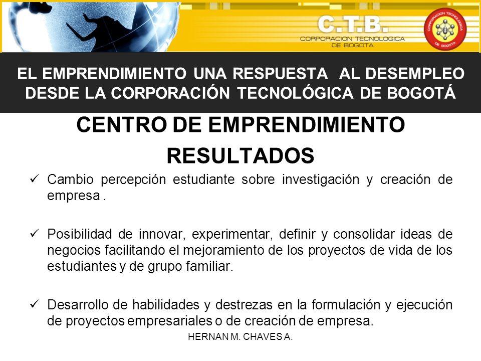 CENTRO DE EMPRENDIMIENTO RESULTADOS Cambio percepción estudiante sobre investigación y creación de empresa. Posibilidad de innovar, experimentar, defi