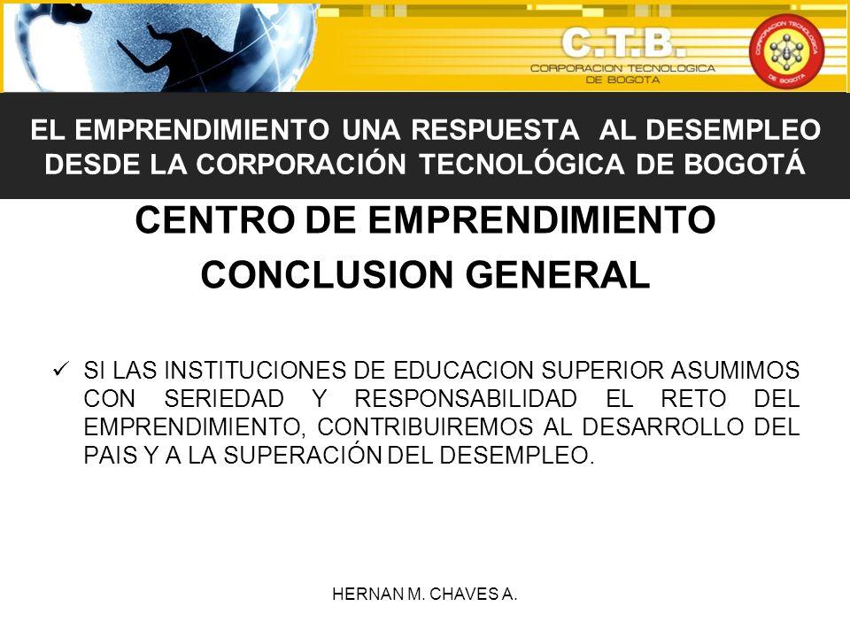 CENTRO DE EMPRENDIMIENTO CONCLUSION GENERAL SI LAS INSTITUCIONES DE EDUCACION SUPERIOR ASUMIMOS CON SERIEDAD Y RESPONSABILIDAD EL RETO DEL EMPRENDIMIE