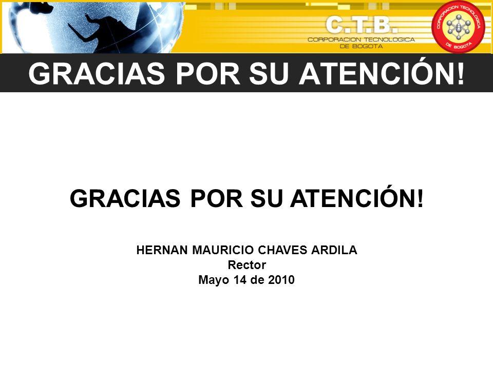 GRACIAS POR SU ATENCIÓN! HERNAN MAURICIO CHAVES ARDILA Rector Mayo 14 de 2010