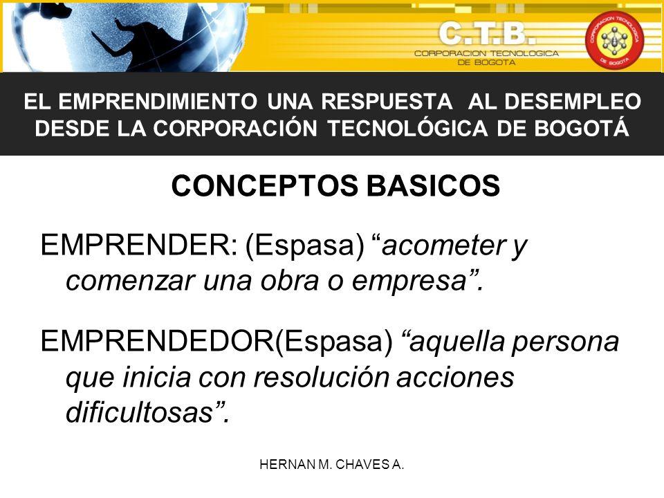 CONCEPTOS BASICOS EMPRENDER: (Espasa) acometer y comenzar una obra o empresa. EMPRENDEDOR(Espasa) aquella persona que inicia con resolución acciones d