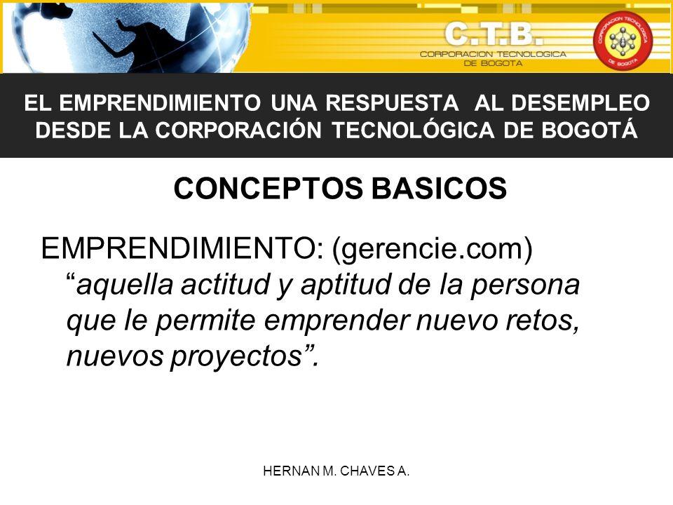 CONCEPTOS BASICOS EMPRENDIMIENTO: (gerencie.com)aquella actitud y aptitud de la persona que le permite emprender nuevo retos, nuevos proyectos. EL EMP