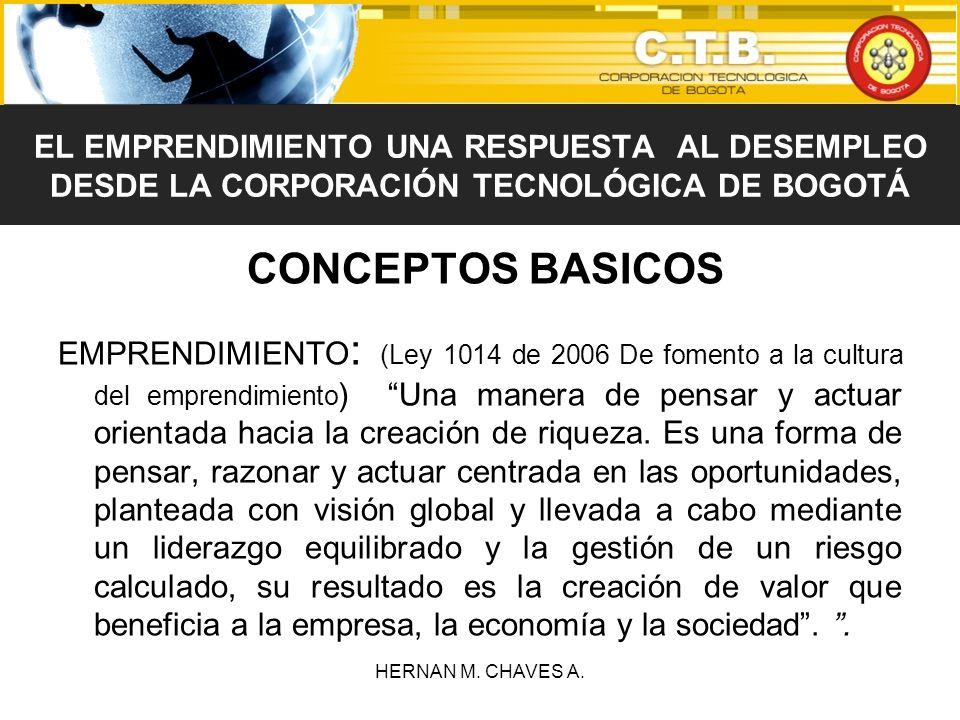 CONCEPTOS BASICOS EMPRENDIMIENTO : (Ley 1014 de 2006 De fomento a la cultura del emprendimiento ) Una manera de pensar y actuar orientada hacia la cre