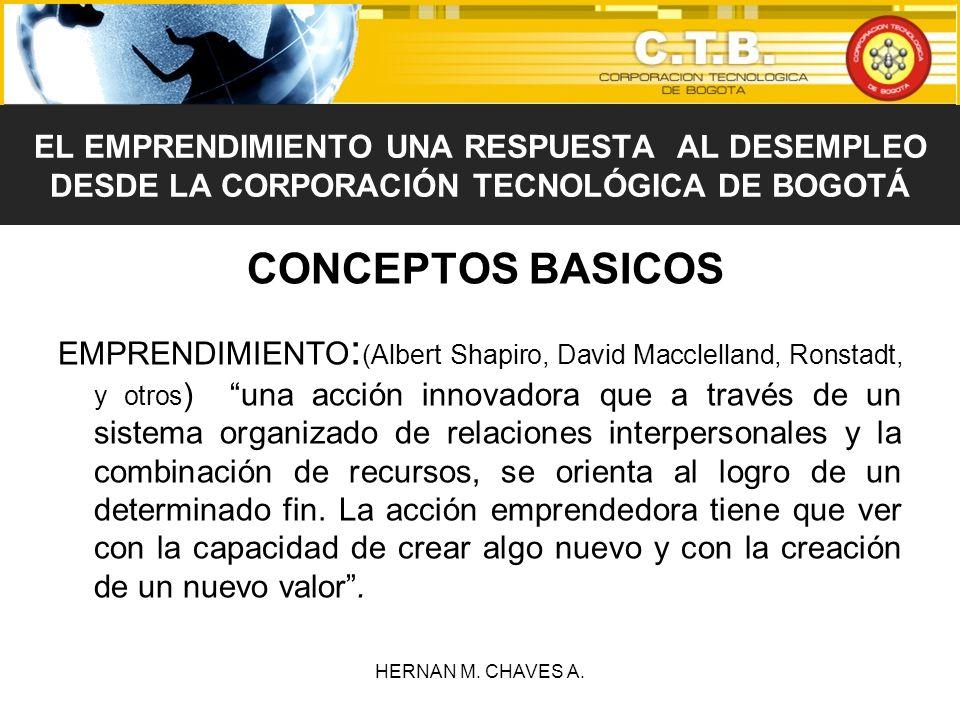 CONCEPTOS BASICOS EMPRENDIMIENTO : (Albert Shapiro, David Macclelland, Ronstadt, y otros ) una acción innovadora que a través de un sistema organizado