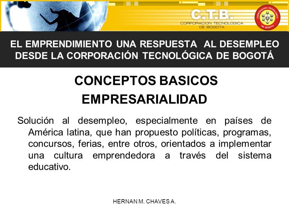 CONCEPTOS BASICOS EMPRESARIALIDAD Solución al desempleo, especialmente en países de América latina, que han propuesto políticas, programas, concursos,