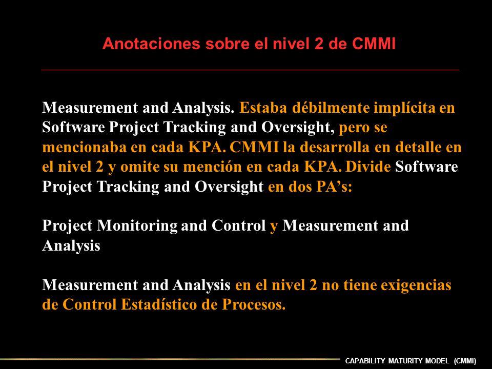 CAPABILITY MATURITY MODEL (CMMI) Anotaciones sobre el nivel 2 de CMMI Measurement and Analysis. Estaba débilmente implícita en Software Project Tracki