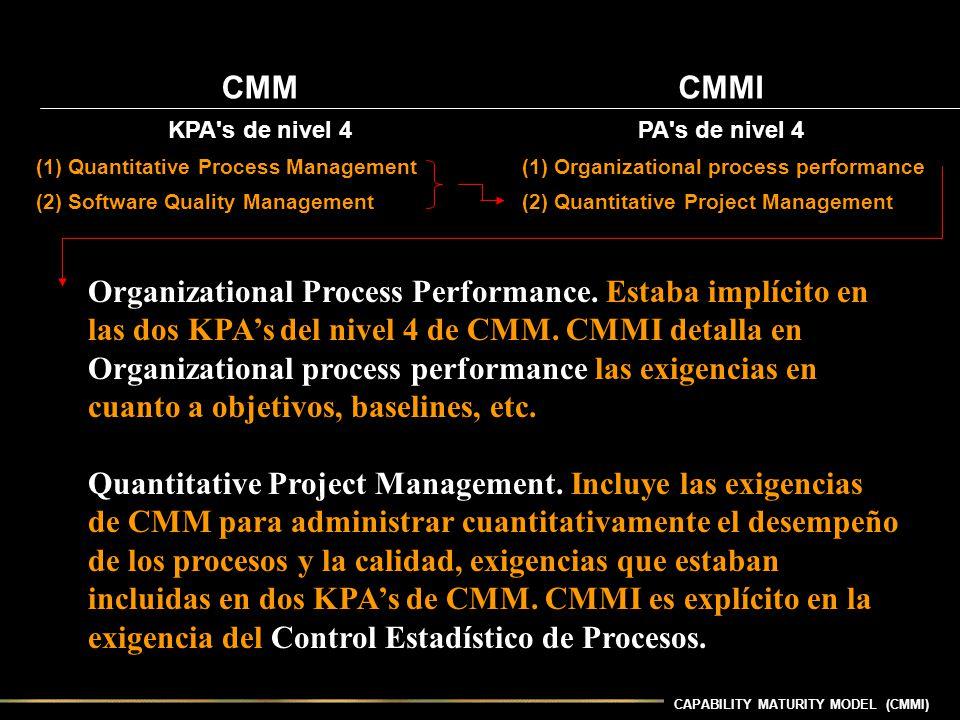 CAPABILITY MATURITY MODEL (CMMI) CMMCMMI KPA's de nivel 4PA's de nivel 4 (1) Quantitative Process Management (1) Organizational process performance (2
