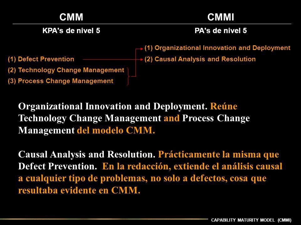 CAPABILITY MATURITY MODEL (CMMI) CMMCMMI KPA's de nivel 5PA's de nivel 5 (1) Organizational Innovation and Deployment (1) Defect Prevention(2) Causal