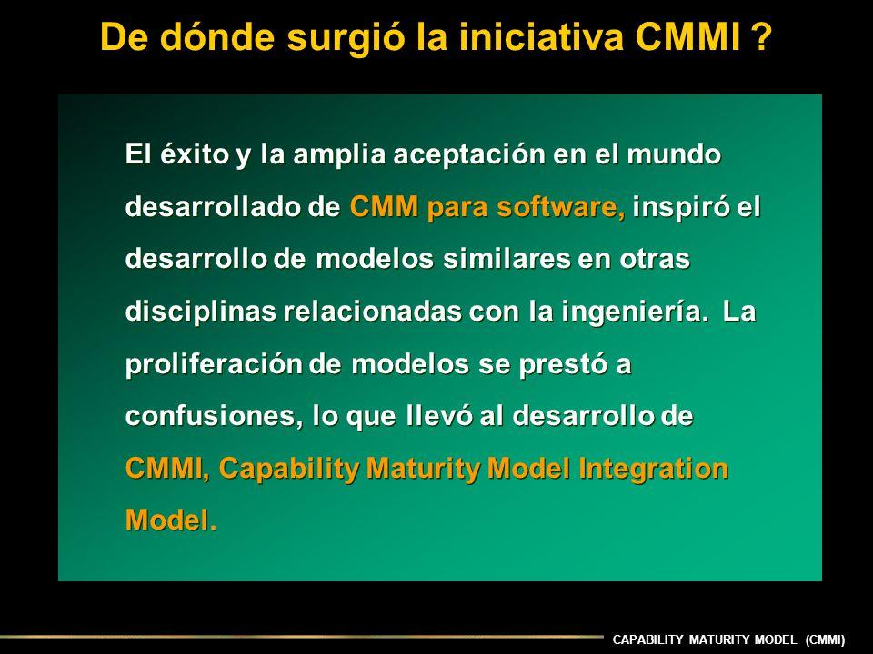 De dónde surgió la iniciativa CMMI ? El éxito y la amplia aceptación en el mundo desarrollado de CMM para software, inspiró el desarrollo de modelos s