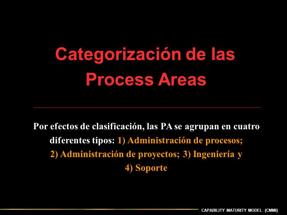 CAPABILITY MATURITY MODEL (CMMI) Categorización de las Process Areas Por efectos de clasificación, las PA se agrupan en cuatro diferentes tipos: 1) Ad