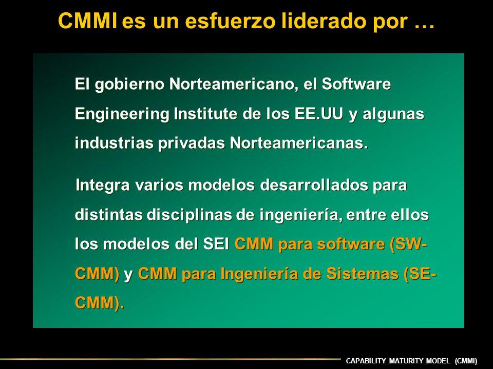 CMMI es un esfuerzo liderado por … El gobierno Norteamericano, el Software Engineering Institute de los EE.UU y algunas industrias privadas Norteameri