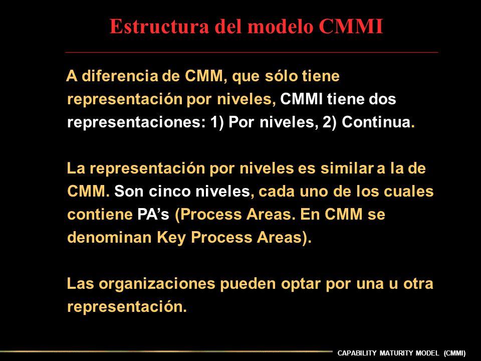 A diferencia de CMM, que sólo tiene representación por niveles, CMMI tiene dos representaciones: 1) Por niveles, 2) Continua. La representación por ni