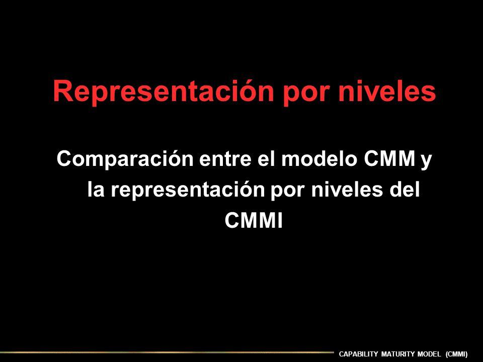 CAPABILITY MATURITY MODEL (CMMI) Representación por niveles Comparación entre el modelo CMM y la representación por niveles del CMMI