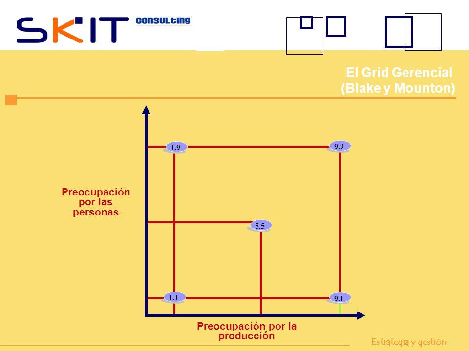 1.1 9.1 5.5 9.9 1.9 Preocupación por las personas Preocupación por la producción Estrategia y gestión El Grid Gerencial (Blake y Mounton)