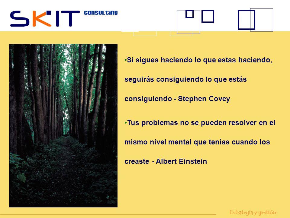 Si sigues haciendo lo que estas haciendo, seguirás consiguiendo lo que estás consiguiendo - Stephen Covey Tus problemas no se pueden resolver en el mi