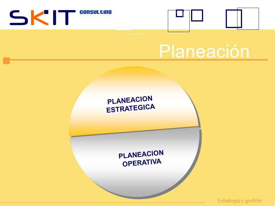 PLANEACION ESTRATEGICA PLANEACION OPERATIVA Estrategia y gestión Planeación