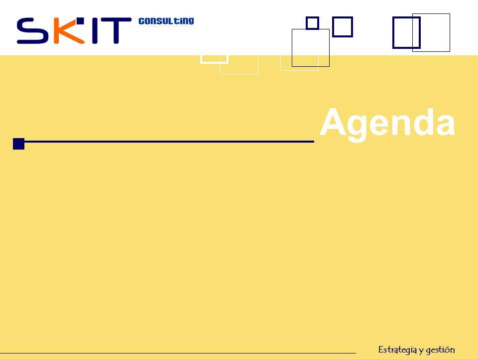 Agenda Estrategia y gestión Presentación general Organización orientada a la estrategia