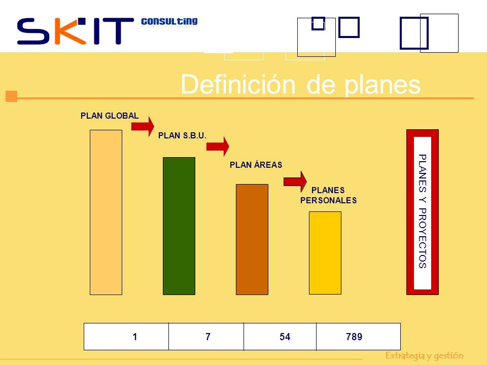 Definición de planes PLAN GLOBAL PLANES PERSONALES PLAN ÁREAS PLAN S.B.U. 17 54 789 PLANES Y PROYECTOS