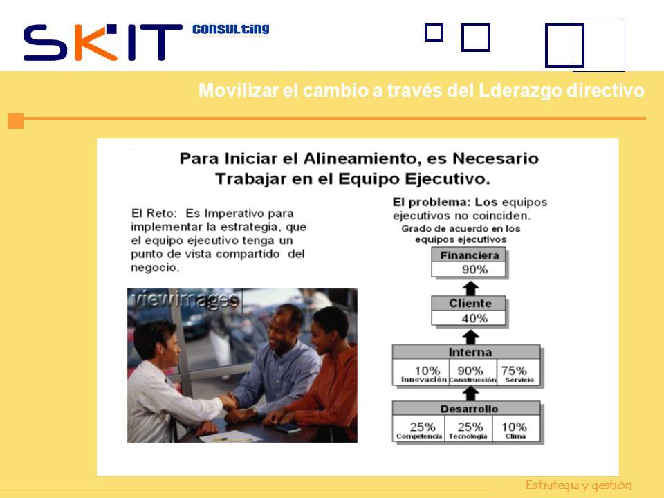 Movilizar el cambio a través del Lderazgo directivo Estrategia y gestión