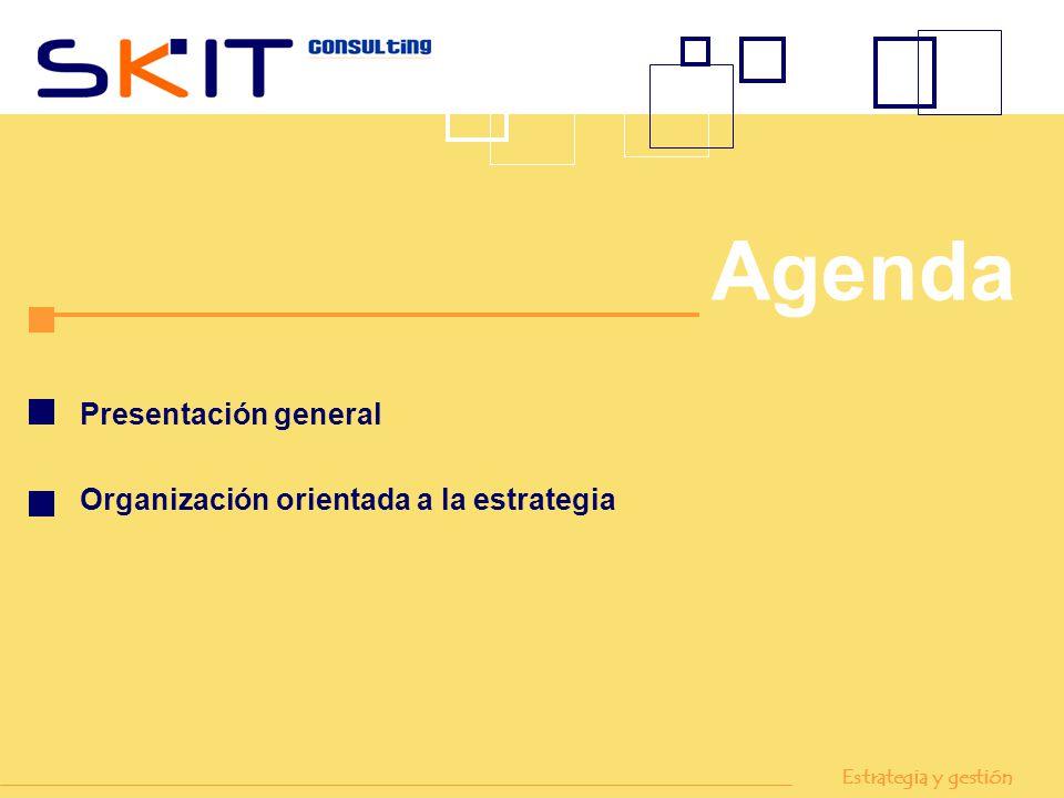 Estado 3: Se tienen aproximaciones piloto al KM.