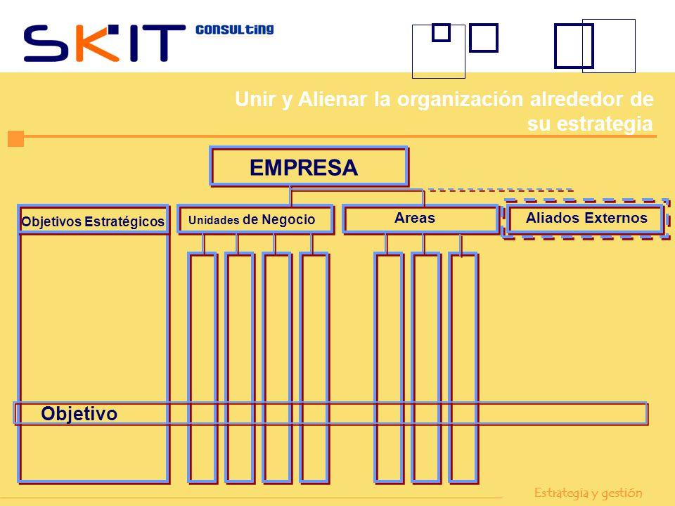 Objetivo Objetivos Estratégicos Unidades de Negocio AreasAliados Externos EMPRESA Estrategia y gestión Unir y Alienar la organización alrededor de su
