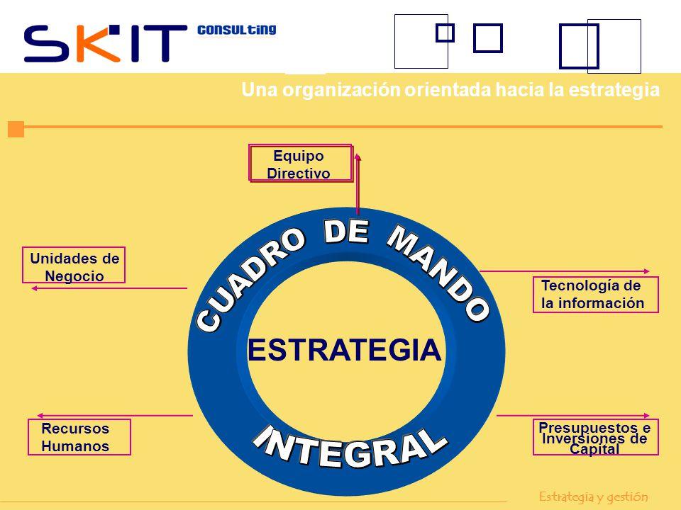 Recursos Humanos Unidades de Negocio Presupuestos e Inversiones de Capital Tecnología de la información Equipo Directivo ESTRATEGIA Estrategia y gesti