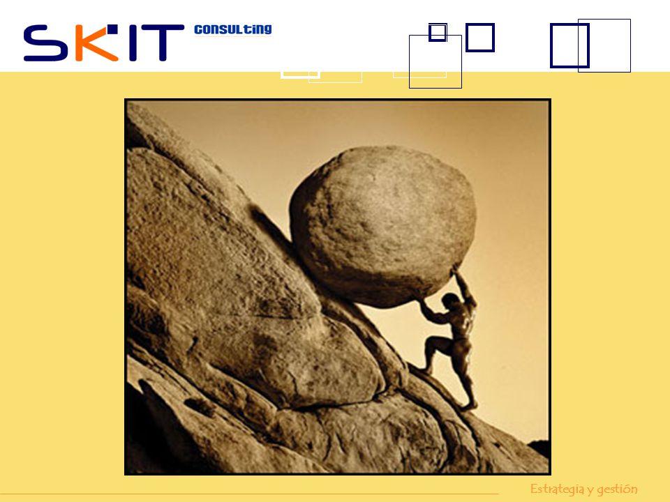Si sigues haciendo lo que estas haciendo, seguirás consiguiendo lo que estás consiguiendo - Stephen Covey Tus problemas no se pueden resolver en el mismo nivel mental que tenías cuando los creaste - Albert Einstein Estrategia y gestión