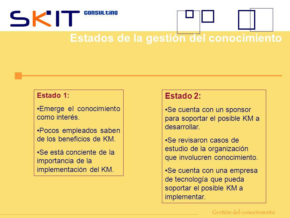 Estado 1: Emerge el conocimiento como interés. Pocos empleados saben de los beneficios de KM. Se está conciente de la importancia de la implementación