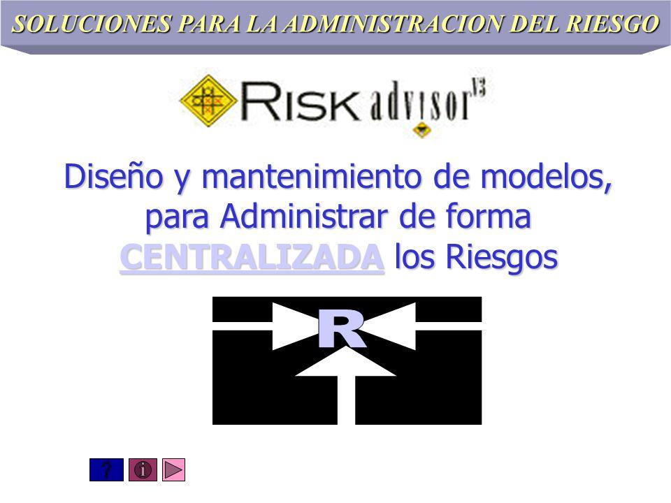 SOLUCIONES PARA LA ADMINISTRACION DEL RIESGO Diseño y mantenimiento de modelos, para Administrar de forma CENTRALIZADA los Riesgos