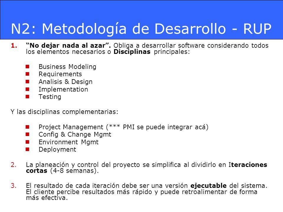 N2: Metodología de Desarrollo - RUP 1.No dejar nada al azar. Obliga a desarrollar software considerando todos los elementos necesarios o Disciplinas p