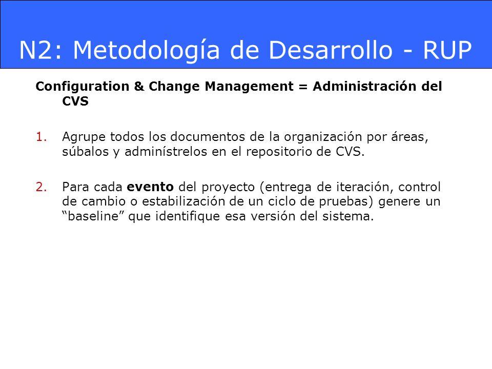 N2: Metodología de Desarrollo - RUP Configuration & Change Management = Administración del CVS 1.Agrupe todos los documentos de la organización por ár