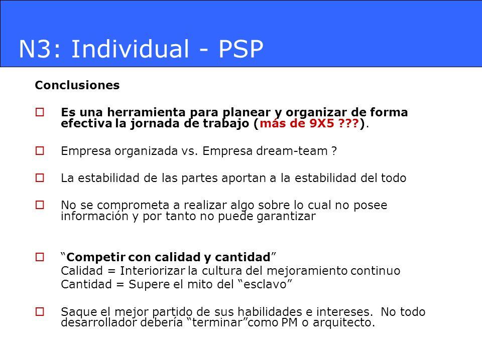 N3: Individual - PSP Conclusiones Es una herramienta para planear y organizar de forma efectiva la jornada de trabajo (más de 9X5 ???). Empresa organi