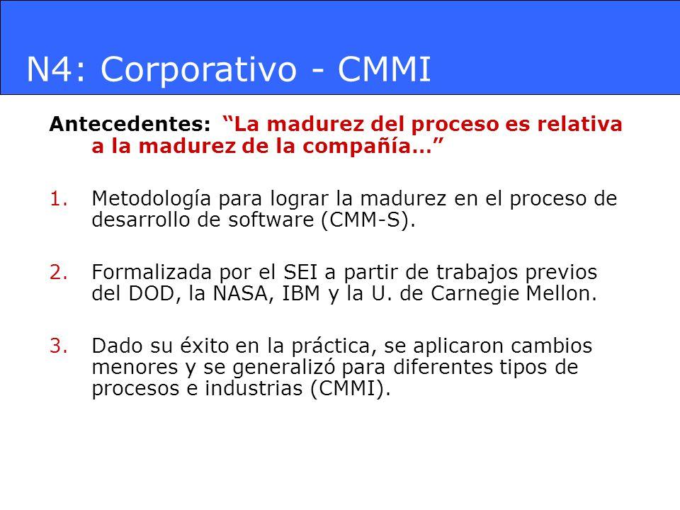 Antecedentes: La madurez del proceso es relativa a la madurez de la compañía… 1.Metodología para lograr la madurez en el proceso de desarrollo de soft