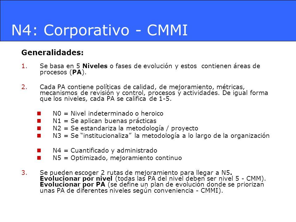 N4: Corporativo - CMMI Generalidades: 1.Se basa en 5 Niveles o fases de evolución y estos contienen áreas de procesos (PA). 2.Cada PA contiene polític