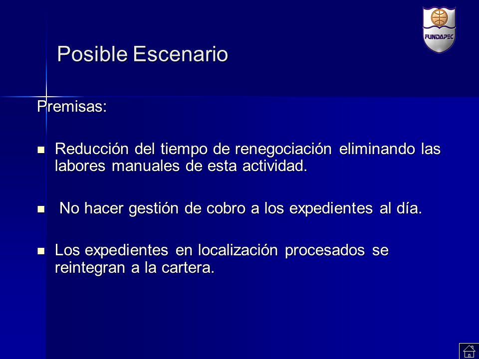Premisas: Reducción del tiempo de renegociación eliminando las labores manuales de esta actividad. Reducción del tiempo de renegociación eliminando la
