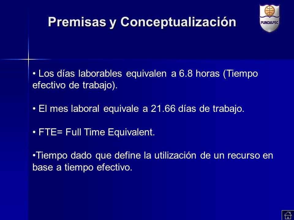 Premisas y Conceptualización Los días laborables equivalen a 6.8 horas (Tiempo efectivo de trabajo). El mes laboral equivale a 21.66 días de trabajo.