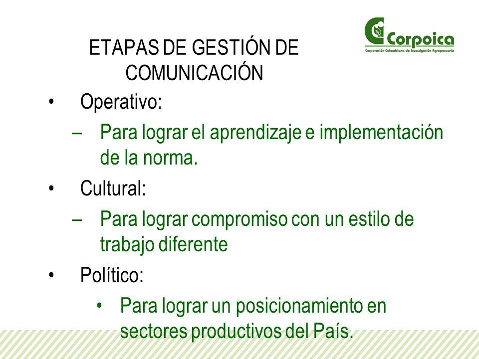 ETAPAS DE GESTIÓN DE COMUNICACIÓN Operativo: –Para lograr el aprendizaje e implementación de la norma. Cultural: –Para lograr compromiso con un estilo