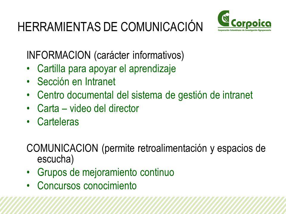 HERRAMIENTAS DE COMUNICACIÓN INFORMACION (carácter informativos) Cartilla para apoyar el aprendizaje Sección en Intranet Centro documental del sistema