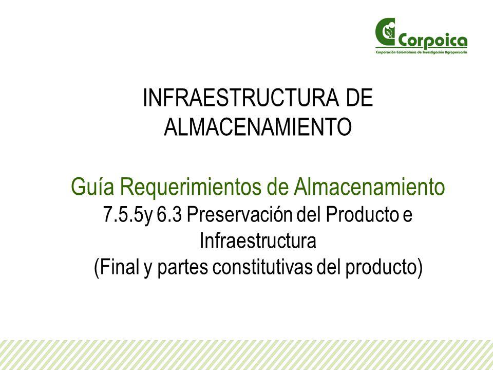 INFRAESTRUCTURA DE ALMACENAMIENTO Guía Requerimientos de Almacenamiento 7.5.5y 6.3 Preservación del Producto e Infraestructura (Final y partes constit