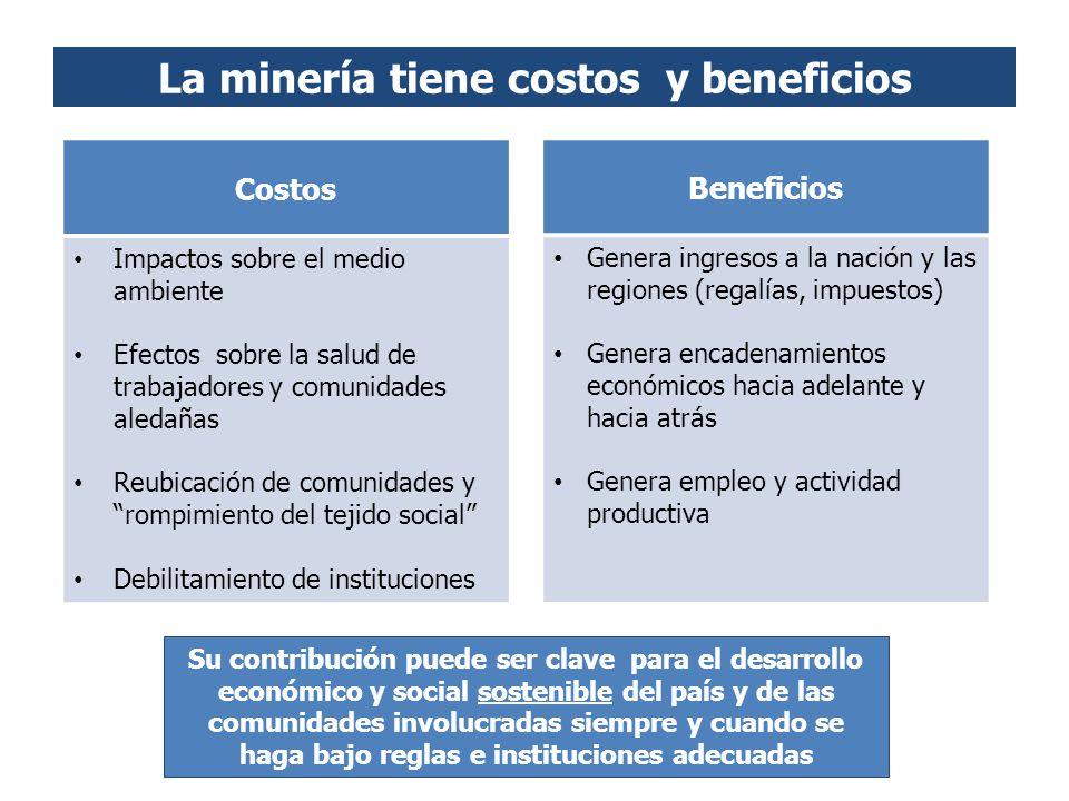 La minería tiene costos y beneficios Beneficios Genera ingresos a la nación y las regiones (regalías, impuestos) Genera encadenamientos económicos hac