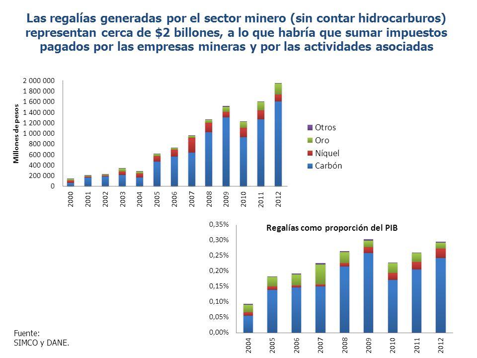 Las regalías generadas por el sector minero (sin contar hidrocarburos) representan cerca de $2 billones, a lo que habría que sumar impuestos pagados p