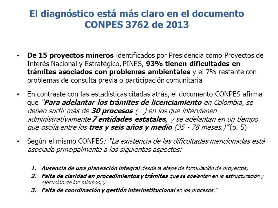 El diagnóstico está más claro en el documento CONPES 3762 de 2013 De 15 proyectos mineros identificados por Presidencia como Proyectos de Interés Naci
