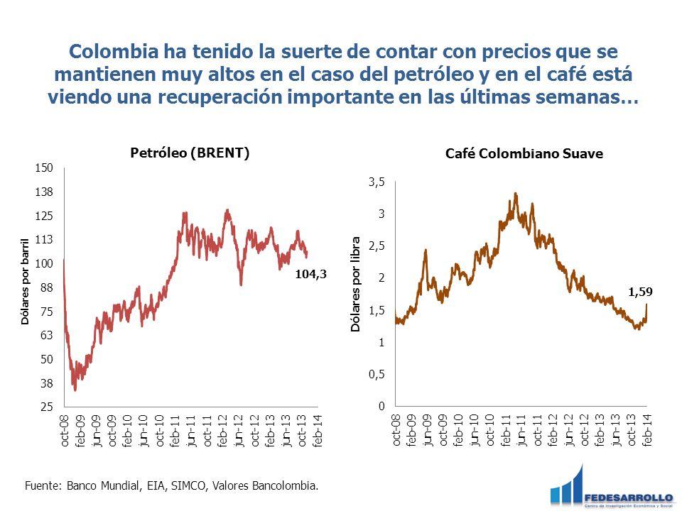 Colombia ha tenido la suerte de contar con precios que se mantienen muy altos en el caso del petróleo y en el café está viendo una recuperación import