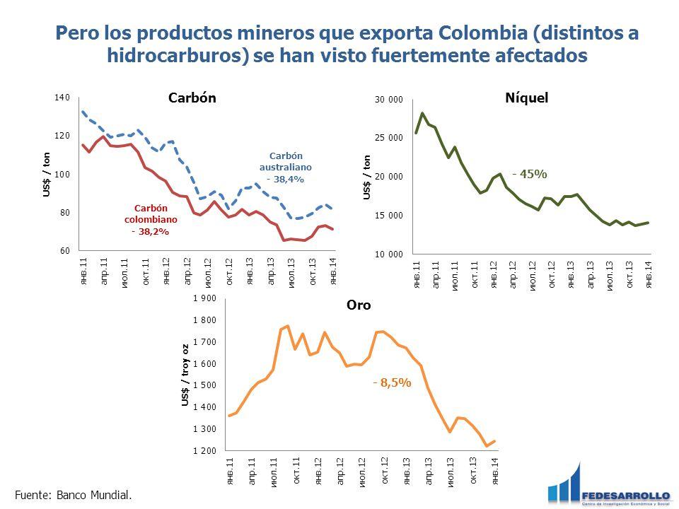 Fuente: Banco Mundial. Pero los productos mineros que exporta Colombia (distintos a hidrocarburos) se han visto fuertemente afectados Carbón