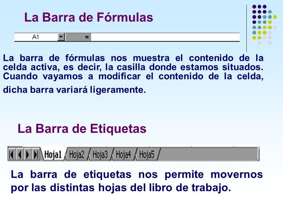 La barra de fórmulas nos muestra el contenido de la celda activa, es decir, la casilla donde estamos situados. Cuando vayamos a modificar el contenido