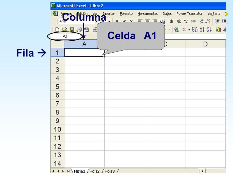 Fila Columna Celda A1