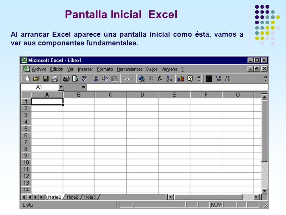 Al arrancar Excel aparece una pantalla inicial como ésta, vamos a ver sus componentes fundamentales. Pantalla Inicial Excel