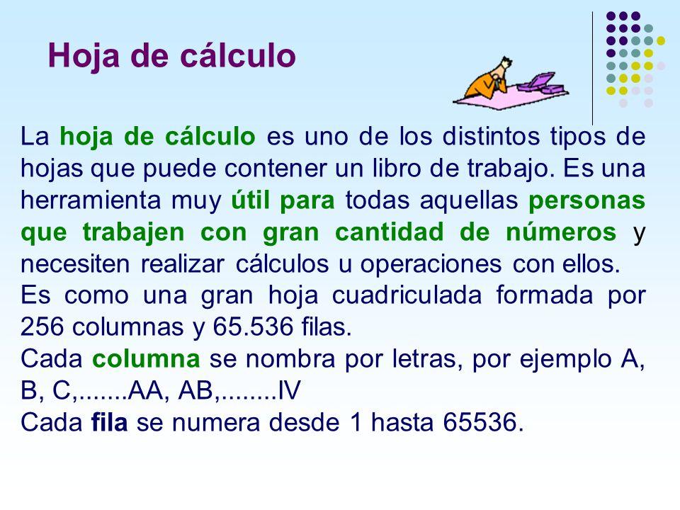 Hoja de cálculo La hoja de cálculo es uno de los distintos tipos de hojas que puede contener un libro de trabajo. Es una herramienta muy útil para tod