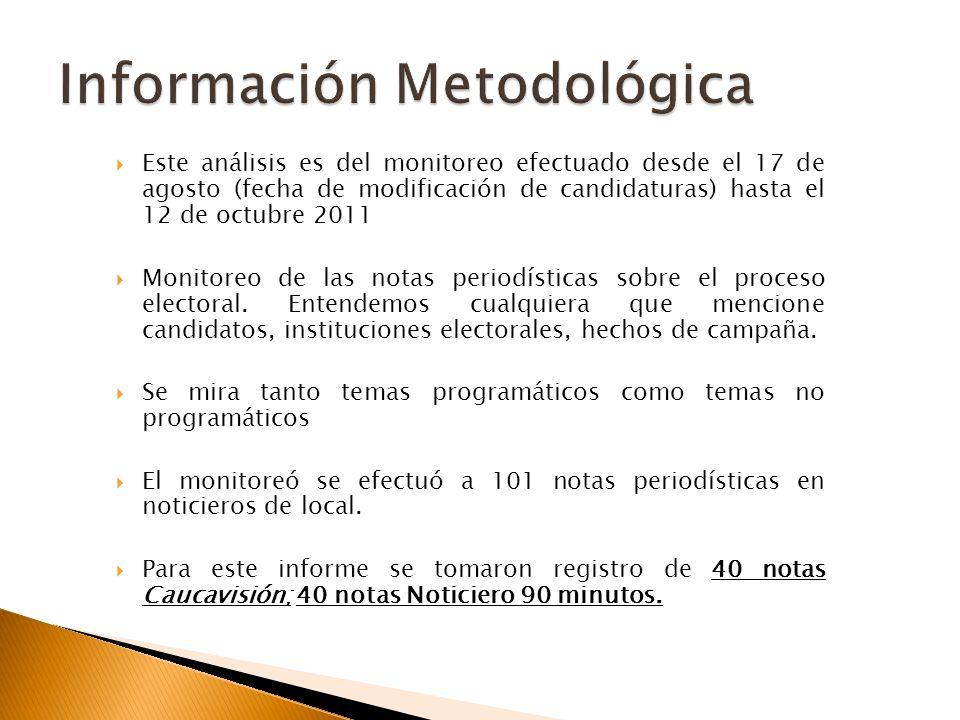 Este análisis es del monitoreo efectuado desde el 17 de agosto (fecha de modificación de candidaturas) hasta el 12 de octubre 2011 Monitoreo de las no
